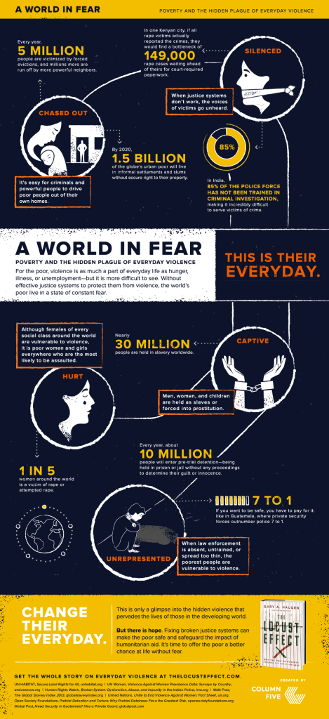 Keys to ending global poverty and violence: the locust effect